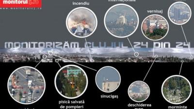 Monitorul de Cluj - Monitorizarea
