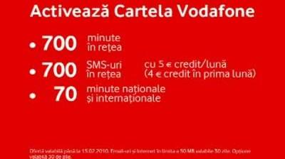 Vodafone - Combinatozaur