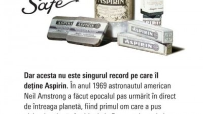 Aspirin - History