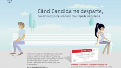 Canesten GYN - Banca