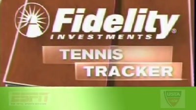 Case Study: Fidelity Investments - Follow the green line