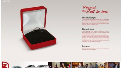 Honda - Proposals that fall in love