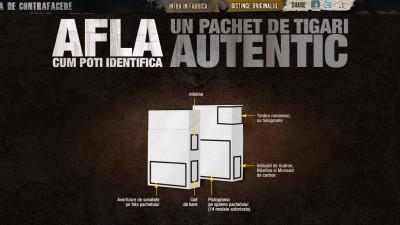 Website: Fabricadecontrafacere.ro - Distinge originalul