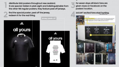 Adidas NZ/NZRU - All Yours