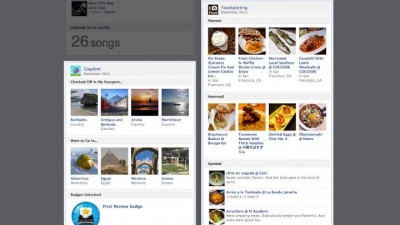 Facebook Apps - Gogobot & Foodspotting posts, 2