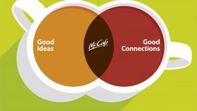 McDonald's McCafe - Good Ideas