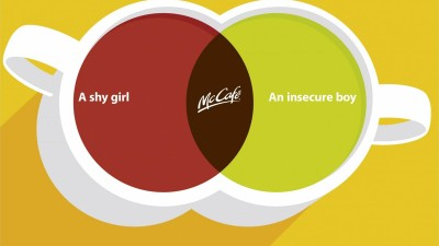 McDonald's McCafe - Shy Girl