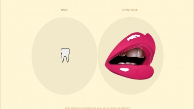 Albert Dali - Name vs Brand Name, Teeth