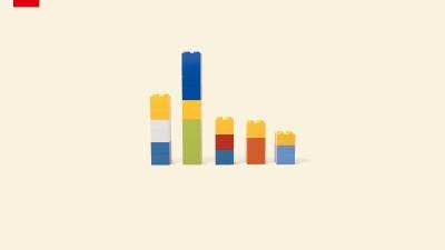 Lego - The Simpsons