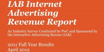 Veniturile provenite din advertisingul online au atins 31 de miliarde de dolari in 2011