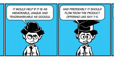 Albert Dali - Comic Reactions, 3