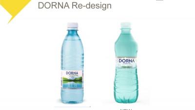 Dorna - Rebranding, 1