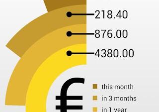 Aplicatie mobila: Comisia Europeana - Exsmokers are unstoppable - Savings