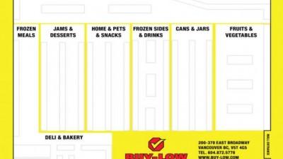 Buy-Low Foods - Floor Plan Shopping List