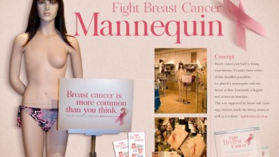 Breast Cancer - Mannequin