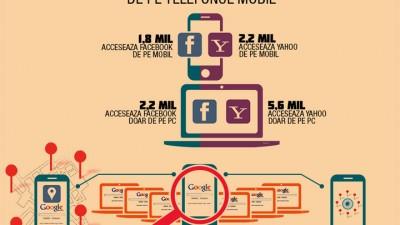 Breeze Mobile – Lansarea Breeze Mobile (infografic)