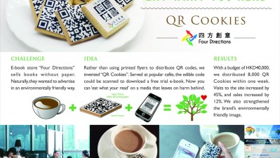 Four Directions - QR Cookies