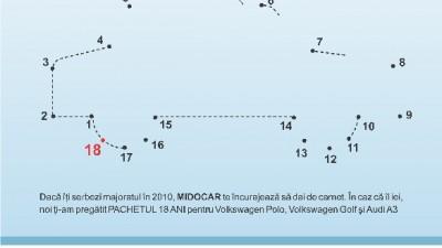 Midocar - Midocaracter