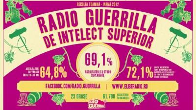 Radio Guerrila - De intelect superior