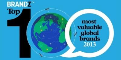 2.6 trilioane USD, valoarea cumulata a brandurilor incluse in Topul BrandZ