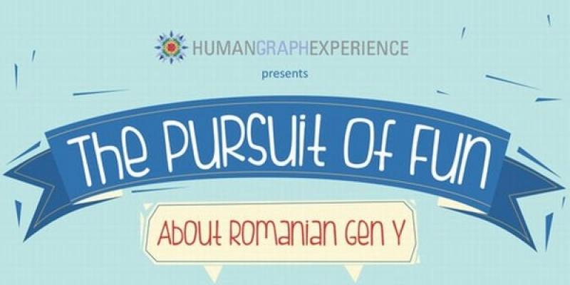 The Pursuit of Fun: Care sunt obiceiurile de distractie ale tinerilor romani