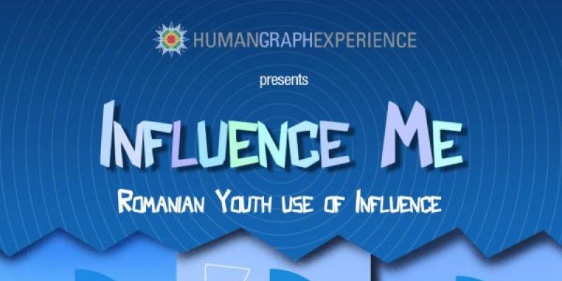Influence Me – Romanian Youth Use of Influence: Care sunt principalii influentatori ai tinerilor in decizia de cumparare