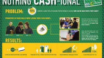 Greencard – Nothing Cashional