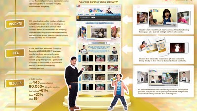 Wyeth (Hong Kong) - Wyeth Learning Surprise Video Library