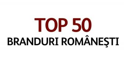 Borsec conduce topul celor mai puternice branduri romanesti in 2013