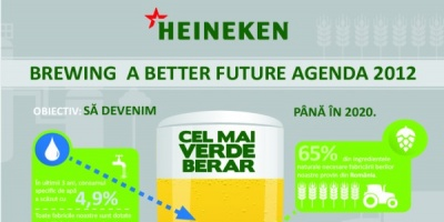 Raportul de Sustenabilitate HEINEKEN Romania 2012