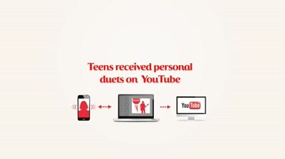 Case Study: Coca-Cola - The banner duet