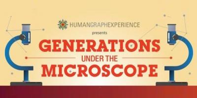 Generations under the Microscope: Diferentele dintre Generatia Y, Generatia X si Baby Boomers