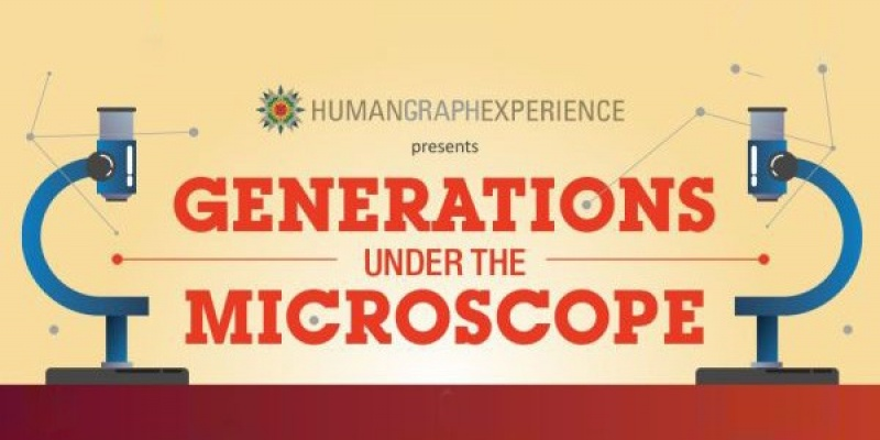 Generations under the Microscope: Diferentele dintre Generatia Y, Generatia X si Baby Boomers