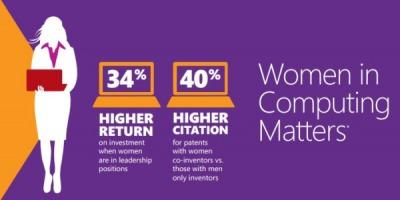Cod cu un strop de feminitate prin programele de CSR ale brandurilor