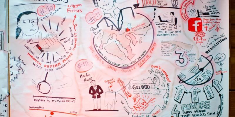 TEDxBucharest 2013 pe scurt - peste 700 de participanti si un concurs de idei