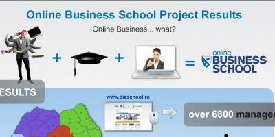 Online Business School ajunge la final