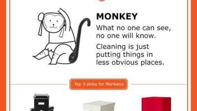 Ikea Singapore - Ikea Zodiac 2014: Monkey