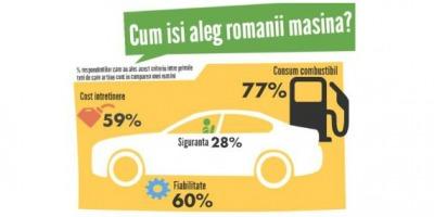 Consumul de combustibil, fiabilitatea, costurile de intretinere - criteriile pentru alegerea unui autoturism