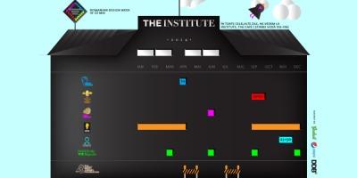 Calendarul The Institute in 2014