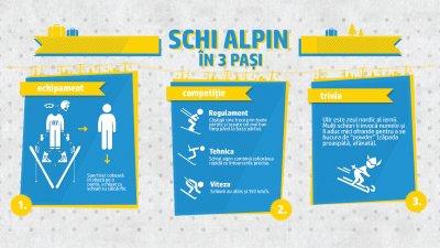 Renault - Sporturi Olimpice (schi alpin)