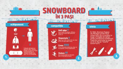 Renault - Sporturi Olimpice (snowboard)