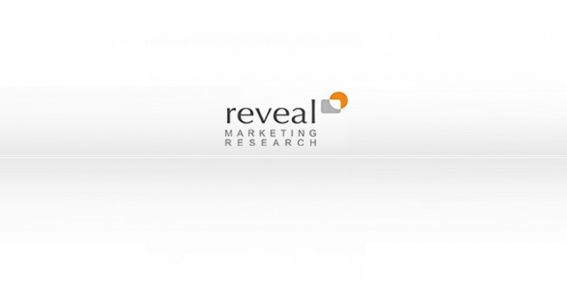 Un pachet de metode de cercetare bazate pe gamificare, lansat de Reveal Marketing Research