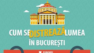 getlokal.ro - Cum se distreaza lumea in Bucuresti (infografic)