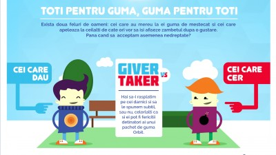 Giver vs. Taker - o noua aplicatie Orbit, creata de SENIORHYPER