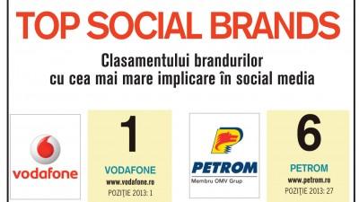 Vodafone, Samsung si Avon, pe primele locuri in Top Social Brands 2014