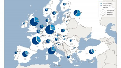 Studiu GfK: Potential semnificativ de dezvoltare pentru zona de retail din Romania, in 2014