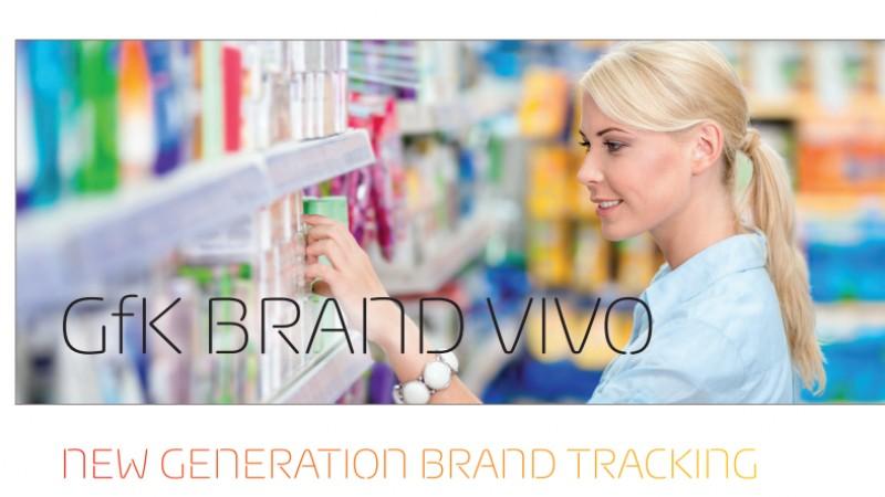 GfK Brand Vivo - un nou sistem de monitorizare a performantei marcilor care foloseste inteligenta relationala
