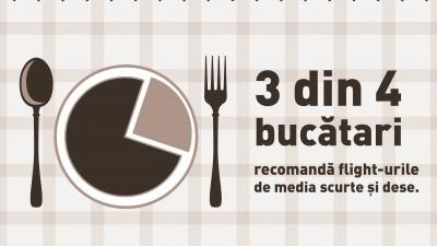 BIZ - Bucatari (Zilele Biz 2014)