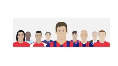 In cat timp crezi ca poti sa castigi salariul lui Lionel Messi?