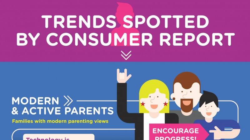 Infograficul Trends Spotted by Consumer Report, lansat de Starcom MediaVest Group